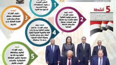 Photo of انفوجراف.. «الوزراء» يستعرض حصاده الأسبوعي