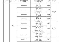 Photo of القبض على 3 عناصر إجرامية بحوزتهم 726 طربة حشيش