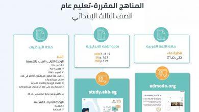 Photo of التعليم تعلن المناهج المقررة للمرحلة الابتدائية حتي 15مارس