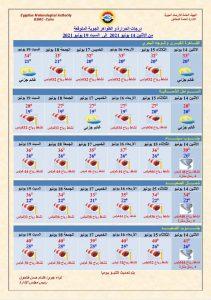 تعرف على حالة الطقس اليوم الاثنين 14-6-2021